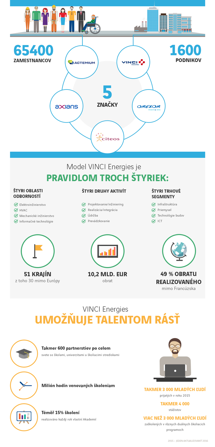 Infographie_chiffres_cles_2016_sk